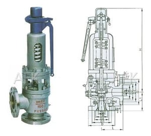 High Temperature And High-Pressure Safety Valve