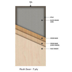 7 Ply Flush Door