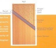Fire Retardant Doors And Frame