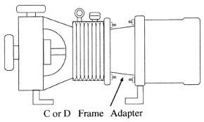 Centrifugal Pump Frame Adapter