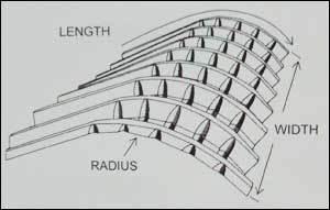 North Light Curve