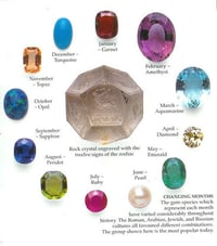 Colored Gem Stone