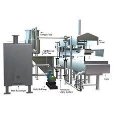 Continuous Namkeen Fryer for Food Industry