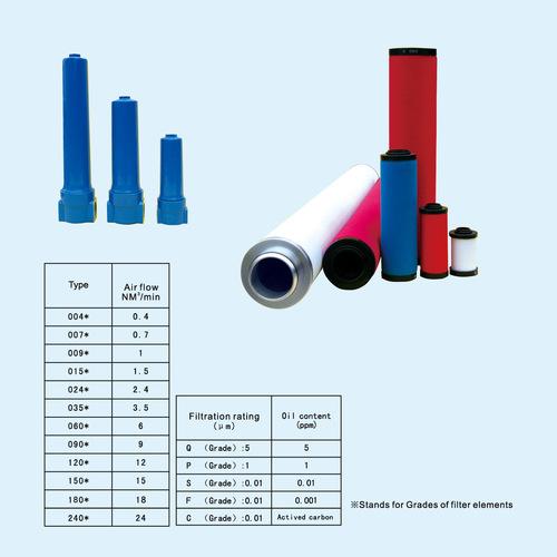 Hiross Filter Element (Replacement)