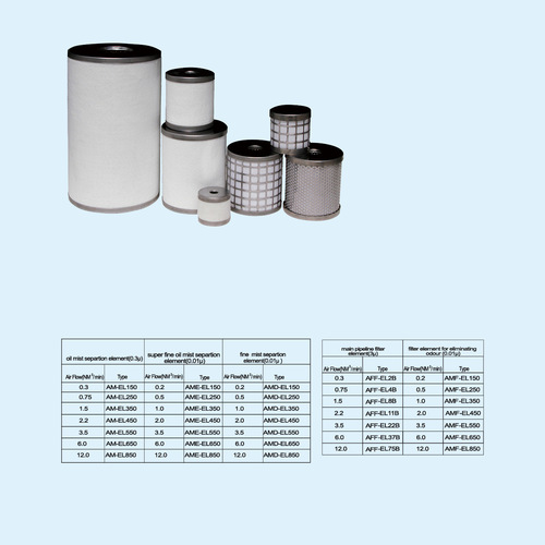 Smc Filter Element (Replacement)