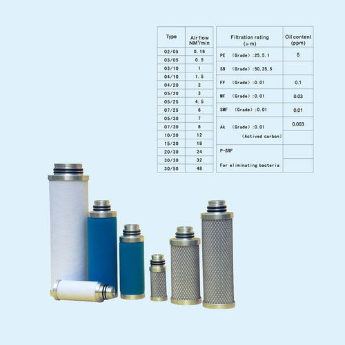 Ultrafilter Filter Element (Replacement)