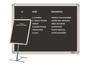 Perforated Boards