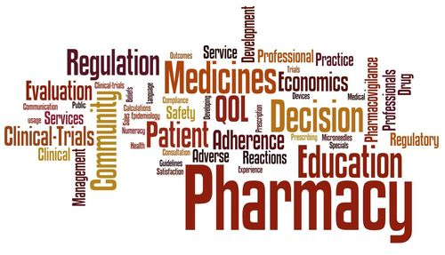 Pharmacy Market Research Service