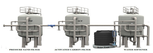 Ion Exchange Waste Water Treatment