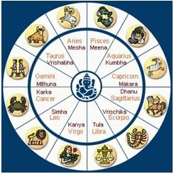 Vastu Astrologers Service