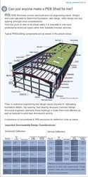 Pre Engineering Fabricated Structure Shed