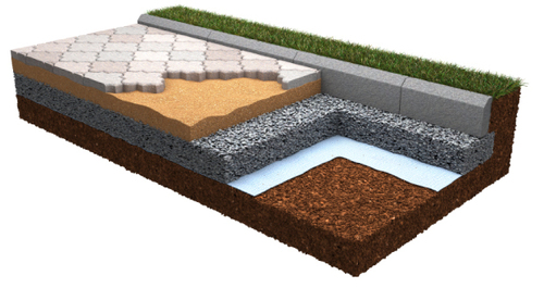 Geo Waterproofing Membrane