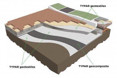 Polyester Fiber Geotextile