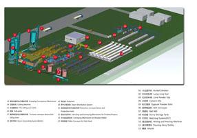 AAC Brick Produciton Plant