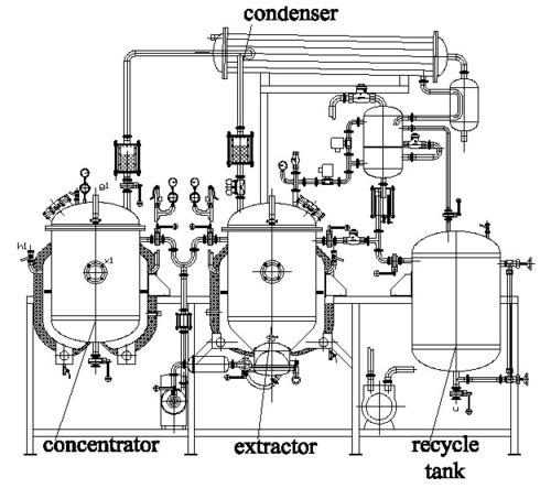 Lab Herb Extraction Machine