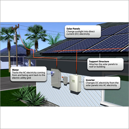 Solar Energy Home System - ALPEX EXPORTS PRIVATE LIMITED
