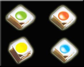 PLCC LED