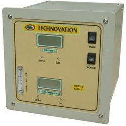 Carbon Dioxide Monitors