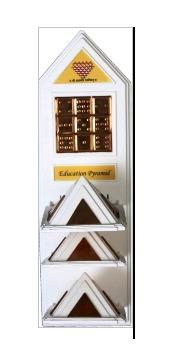 Education Pyramid