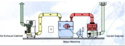 Pharmaceutical Tablet Coating Machines