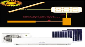 HSAC Line of Solar or Wind Air Conditioners