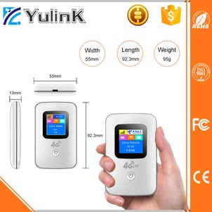 India Mini Pocket Wifi 4G Wireless Router with Sim Card Slot