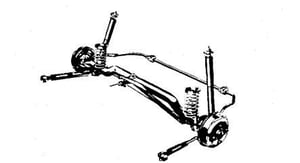 Helical Spring Suspension