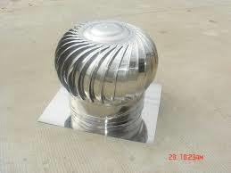 Wind Turboline Ventilator