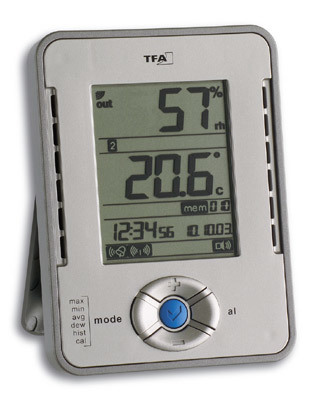 RH and Temperature Data Logger