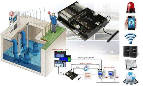 Gsm Base Scada And Remote System