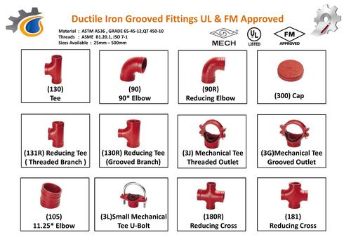 Ductile Iron Grooved Threaded Fittings