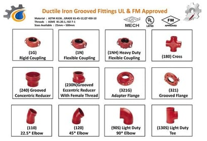 Industrial Iron Grooved Fittings And Couplings