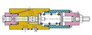 Counterbalance Valves and Sequence Valves