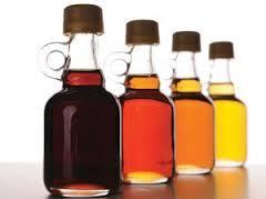 Thick Shake Syrups