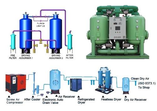 Air Dryers