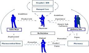 Internal Audit Service in  114-Scheme