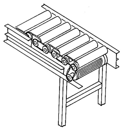 Gravity Type Roller Conveyors