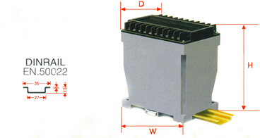 Enclosures Panel Mount indicators