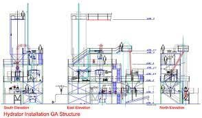 Drafting Of Drawings Service