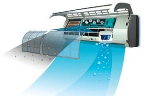 Latest Technology Air Conditioners
