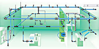 Industrial Compressed Air Piping Line