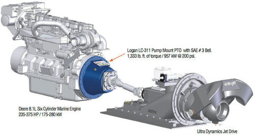 Marine Motor Pumps in  Nerul