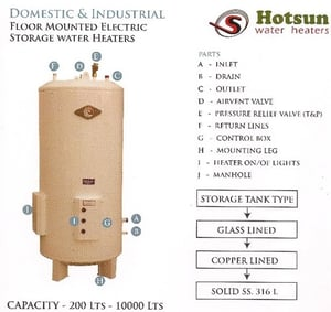 Domestic And Industrial Floor Mounted Electric Storage Water Heater