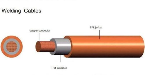 Rubber Insulated Welding Cables  in  Kandivali (W)