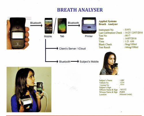 Breath Analyser