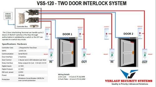 Double Door Interlock Systems in  Goregaon (W)