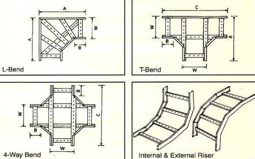 Industrial Ladder Type Cable Trays