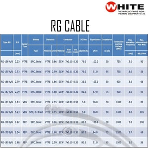 Radio Guide Cables