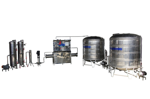 Turnkey Mineral Water Bottling Project