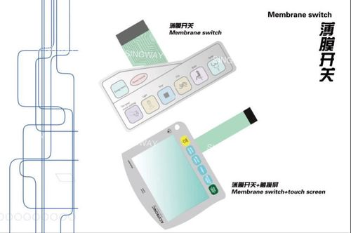 Waterproof Ip66 Membrane Switch Keyboard